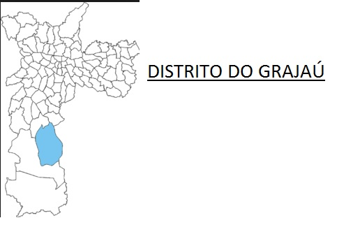 distrito-de-SP